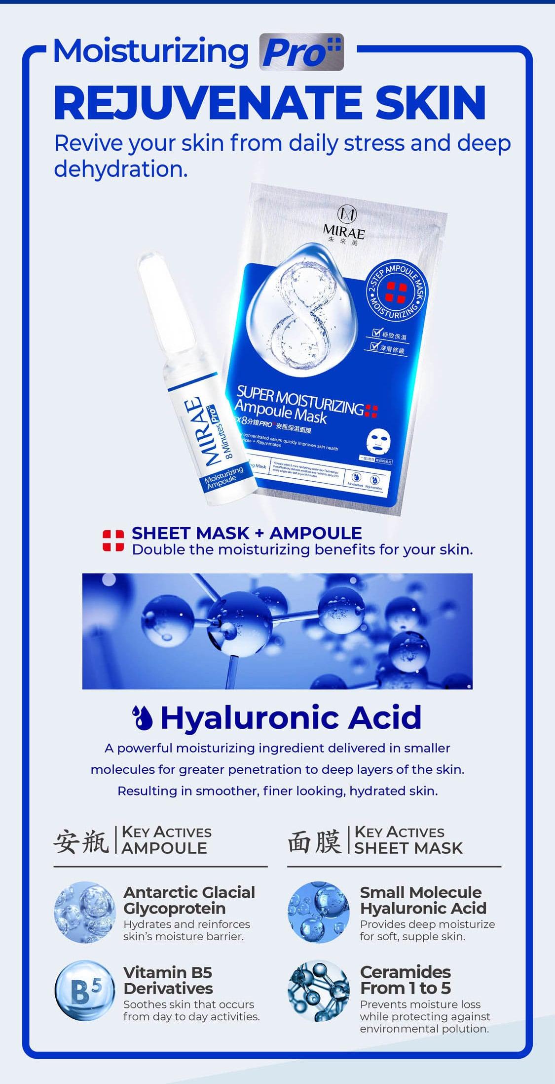 Super Moisturizing Ampoule Mask - Moisturizing