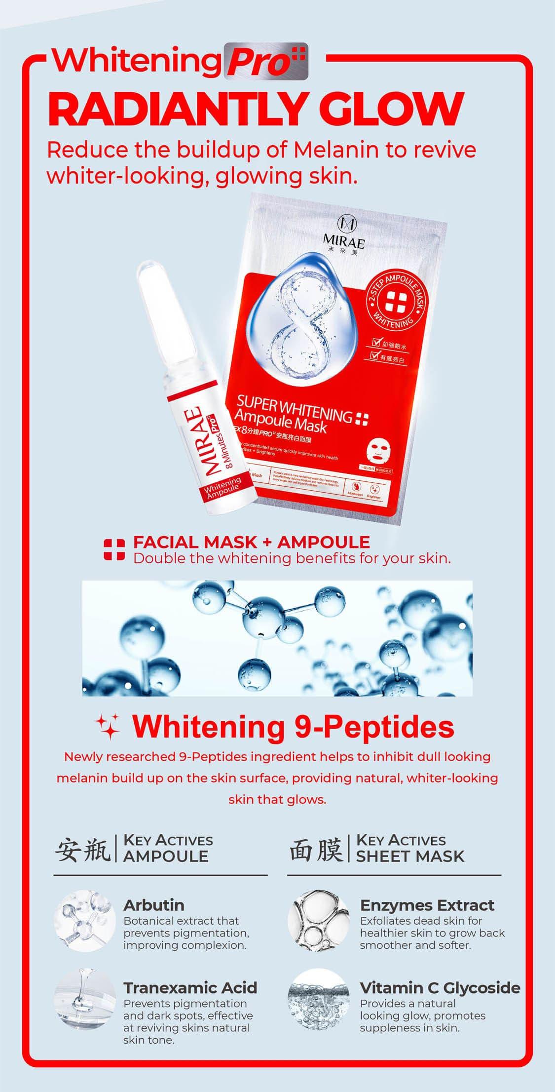 Super Moisturizing Ampoule Mask - Whitening