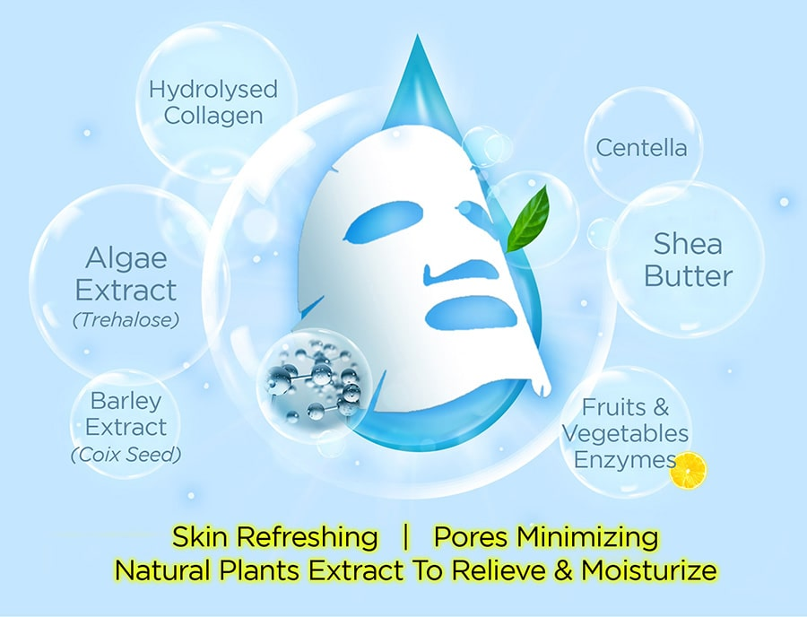 Cool Jelly Mask - Ingredients