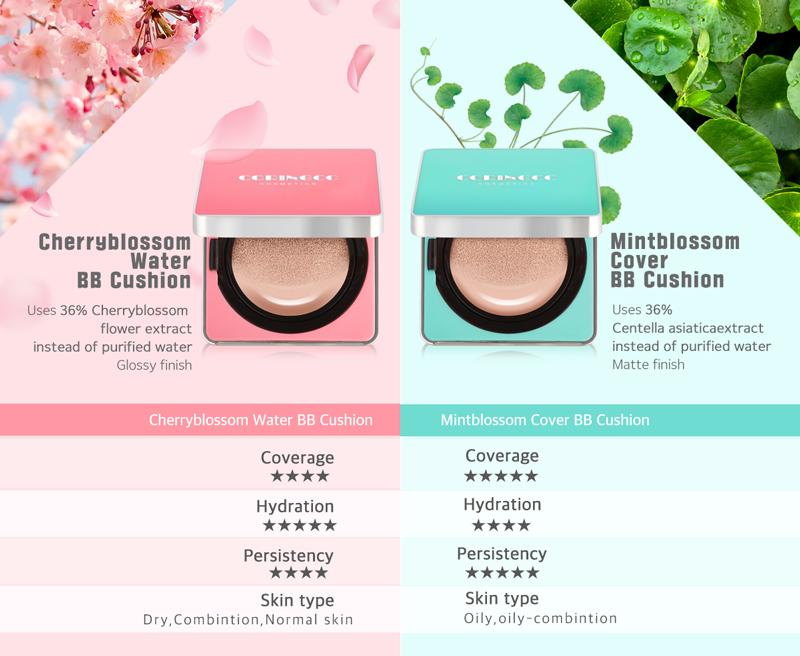 Cherry Blossom BB Cushion - Comparison