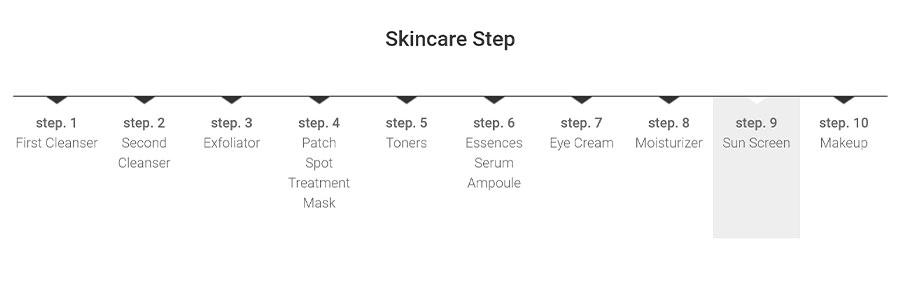 Aloe Soothing Sun Cream - Steps