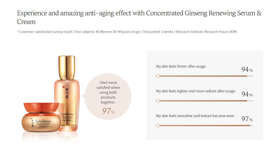 Concentrated Ginseng Renewing Serum - Experience