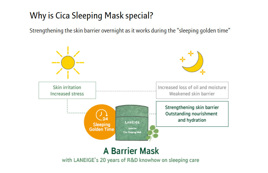 Cica Sleeping Mask - Special