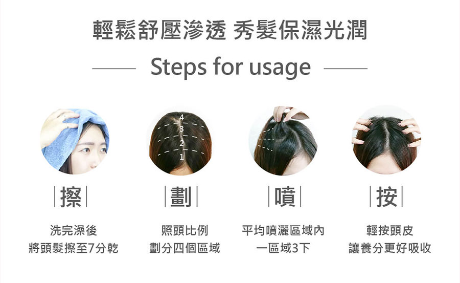 Kafen Scalp Care - How to use