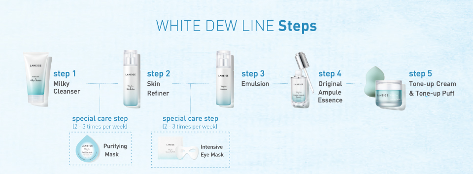 White Dew Skin Refiner - How to use
