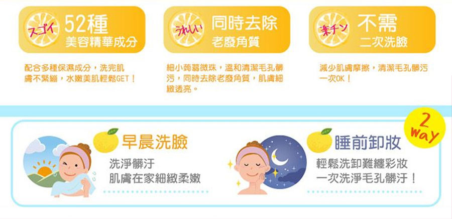 Yuzu Hot Cleansing Gel - Benefit