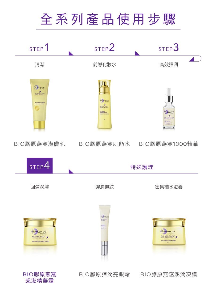 Collagen Essence Cream - Guide