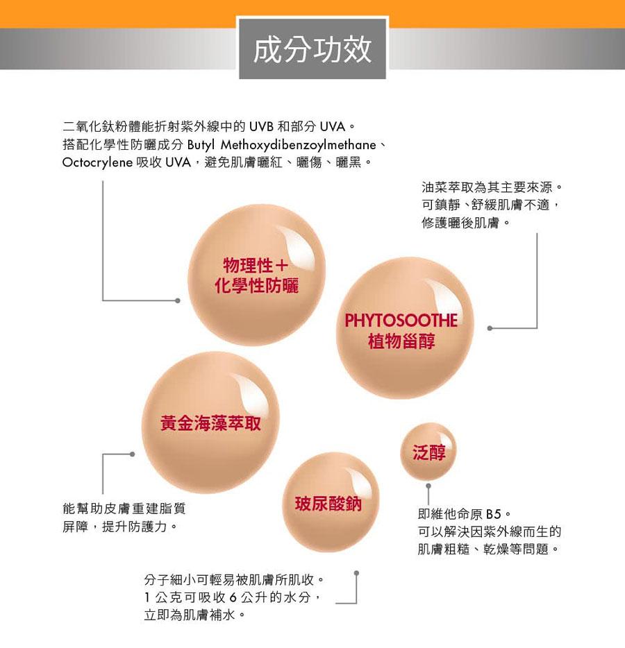 Laminaria Ochroleuca Sunscreen Cream - Ingredient