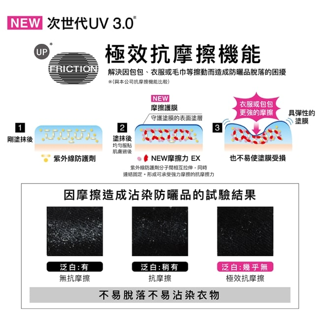 Nuance Change UV Gel - Result