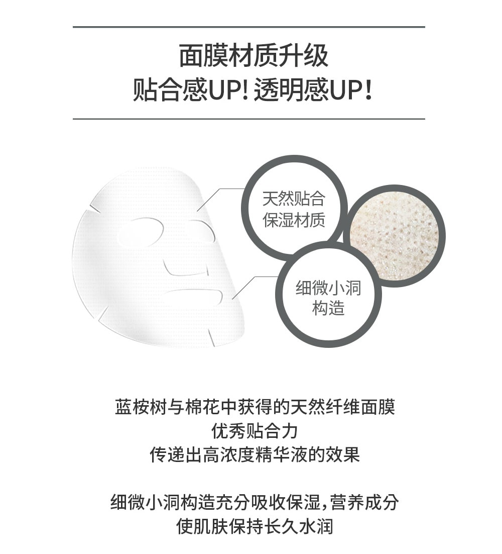 Real Nature Mask Sheet - Features