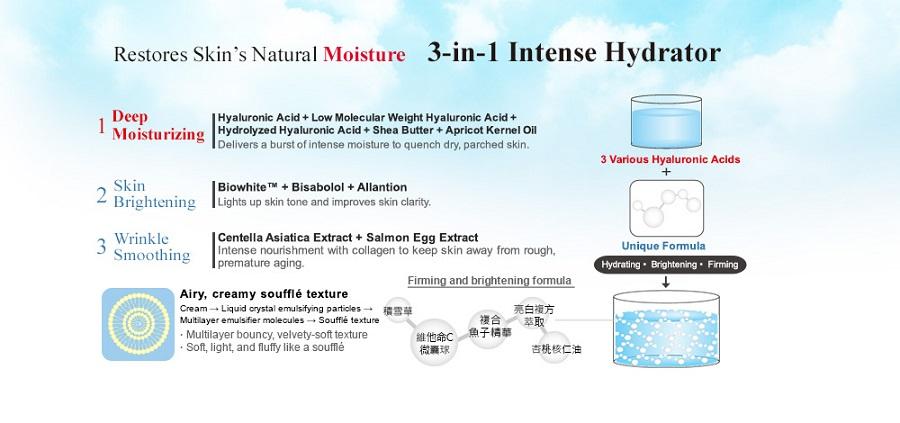 Triple HA Hydrating Souffle - Benefit