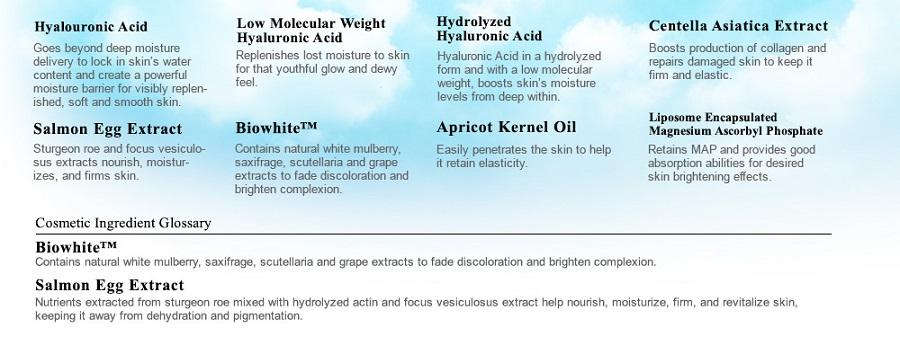 Triple HA Hydrating Souffle - Ingredient
