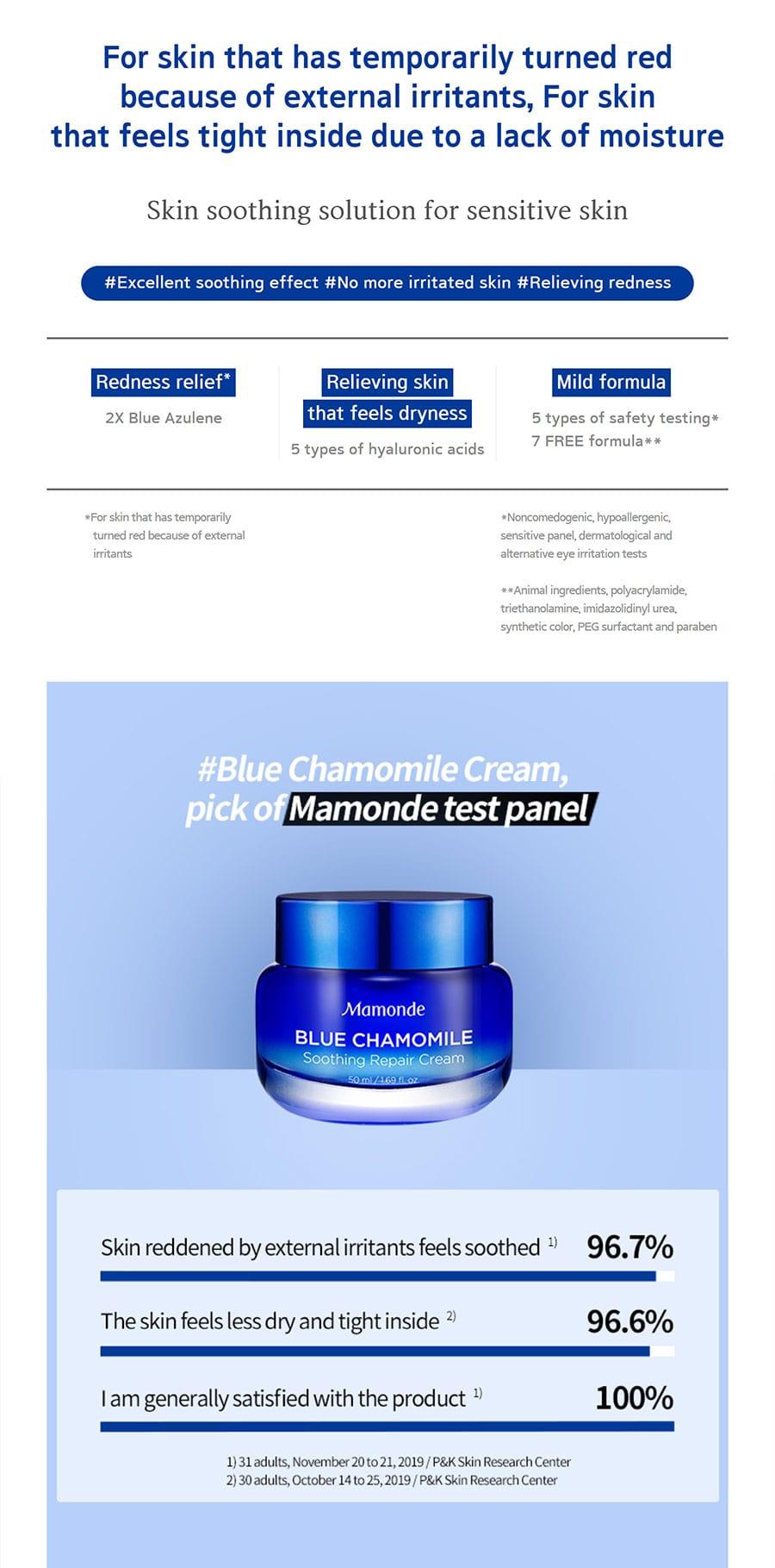 Blue Chamomile Cream - Result
