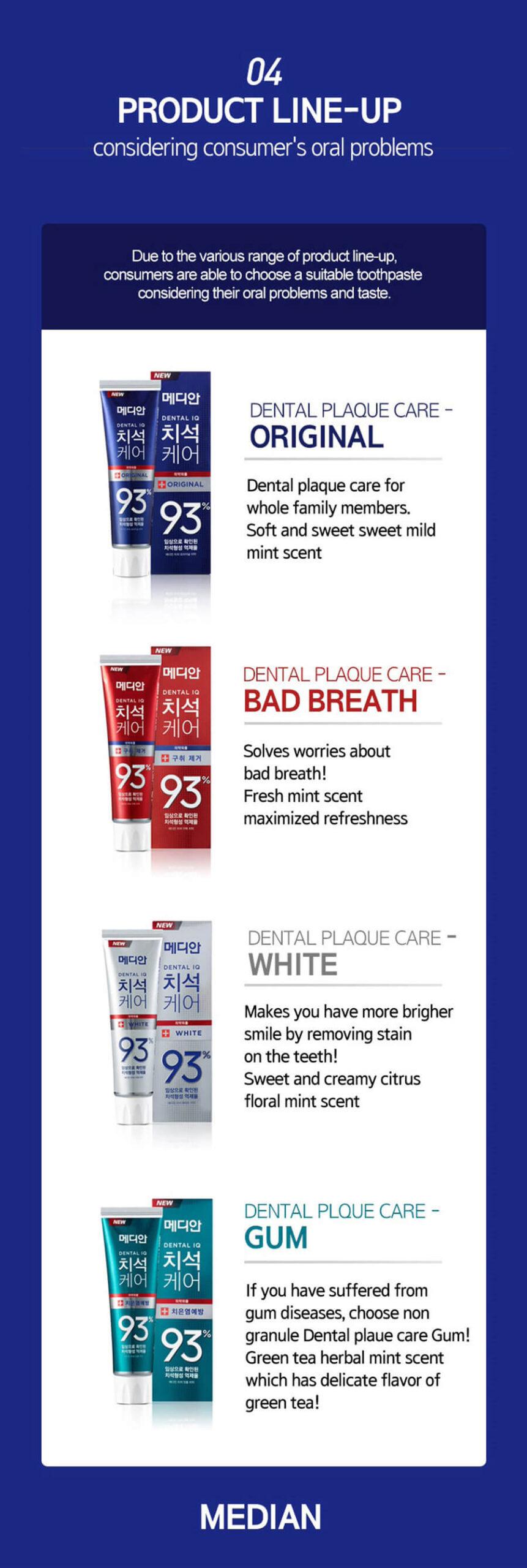 Dental IQ Toothpaste Original - Types