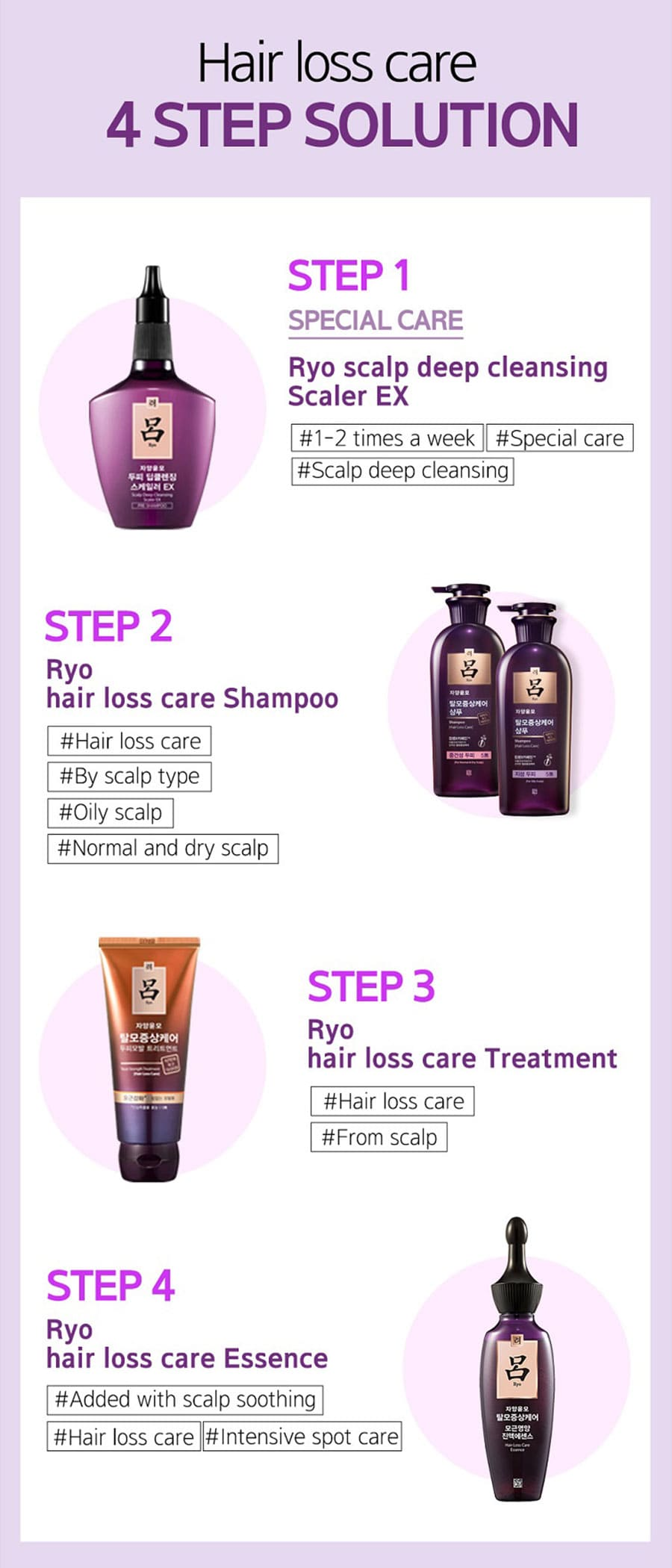 Hair Loss Care Essence - Solution