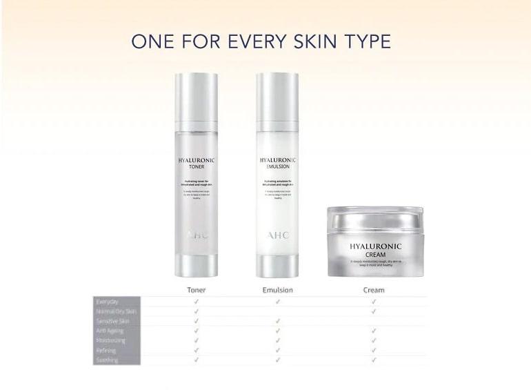 AHC Hyaluronic Cream - Skin types