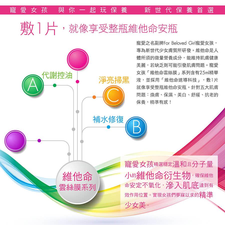 Vitamin D Cloud-Silk Mask - Benefits