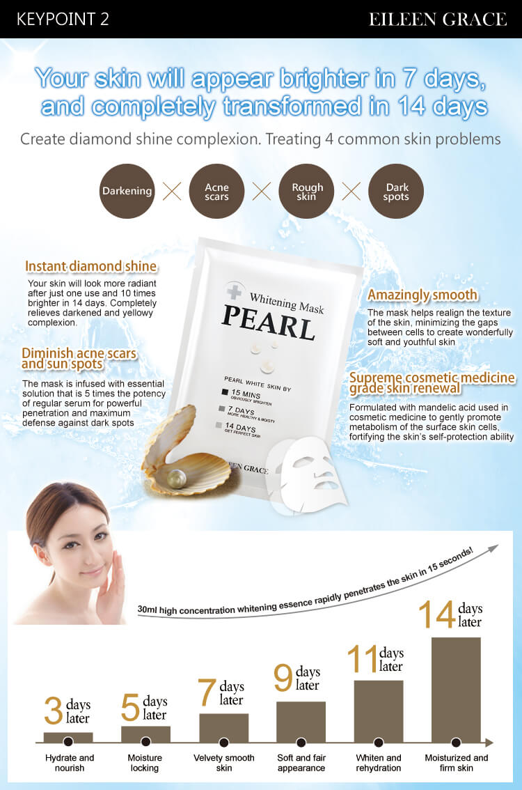 Pearl Whitening Mask - Keypoints