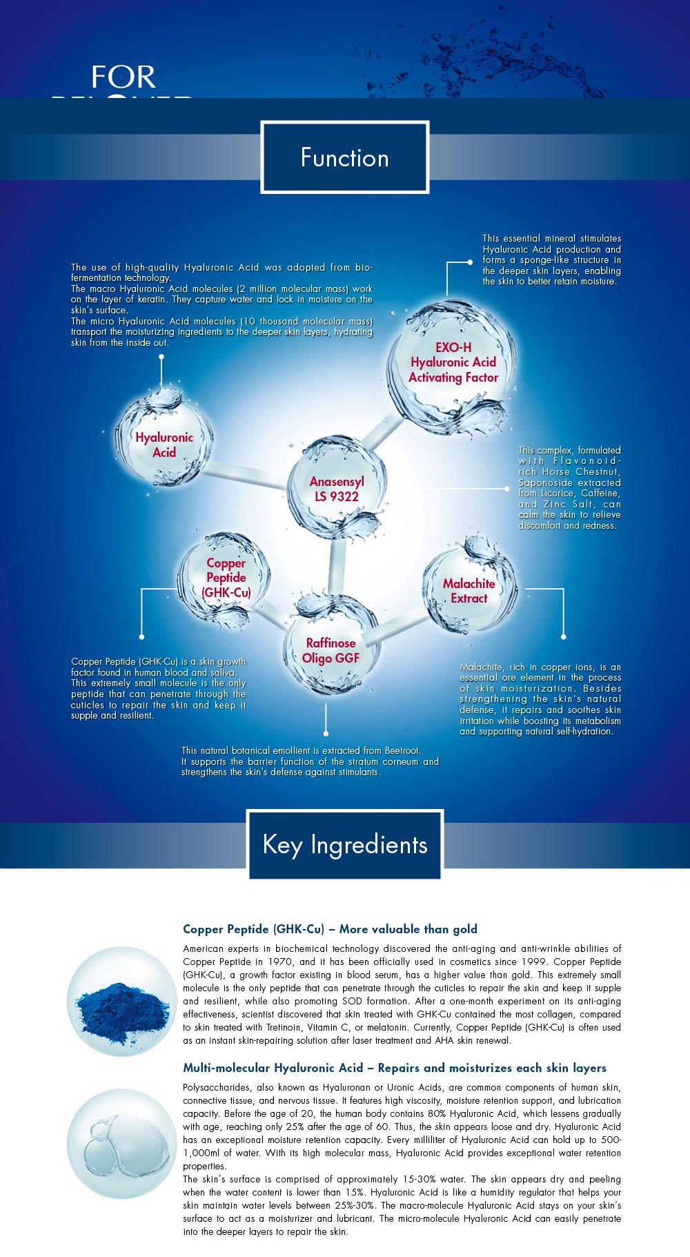 GHK-Cu Moisturizing Bio-Cellulose Mask - Function