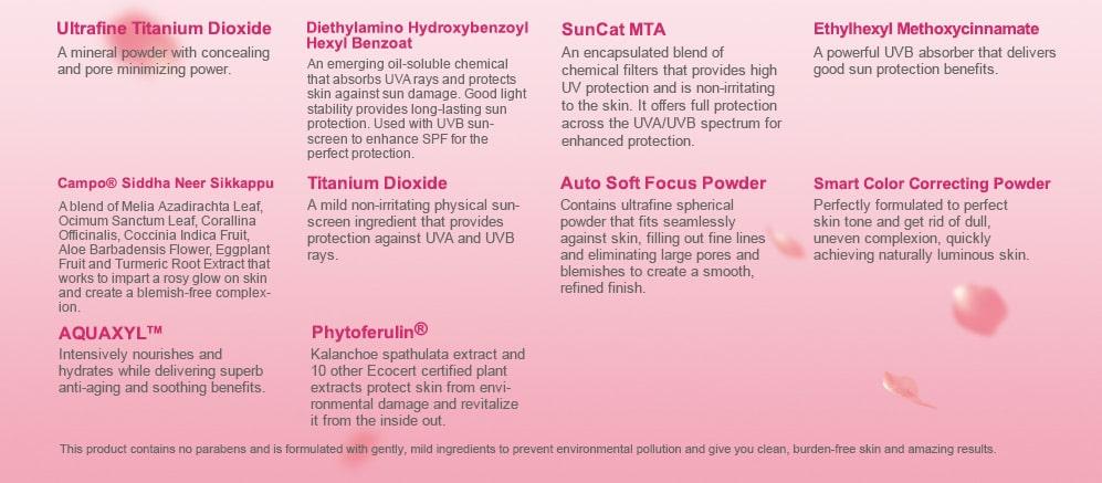 Rose Hydrating Tone-Up Cream - Ingredients