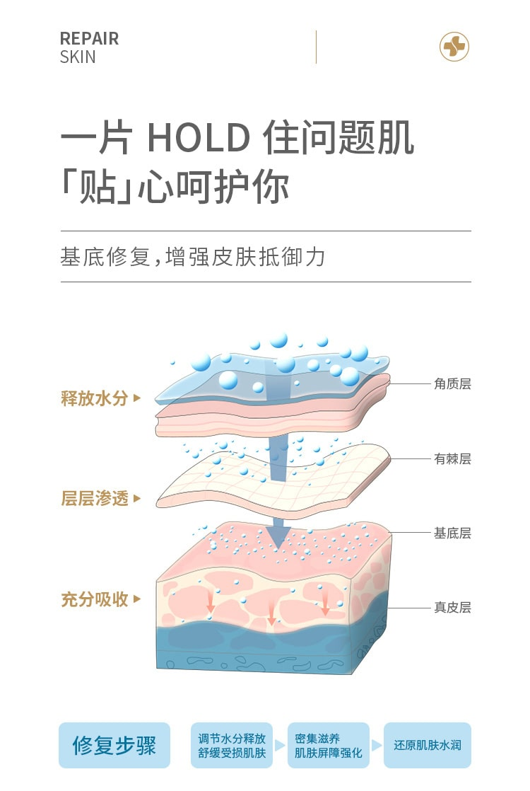 Medical Cold Compress Paste - Functions