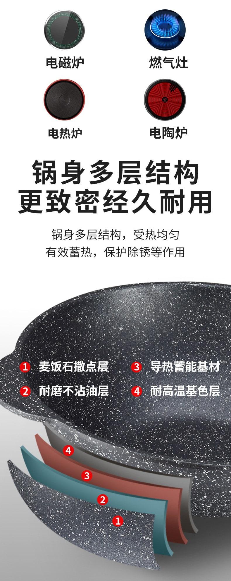 Non-Stick Stone Wok - Features