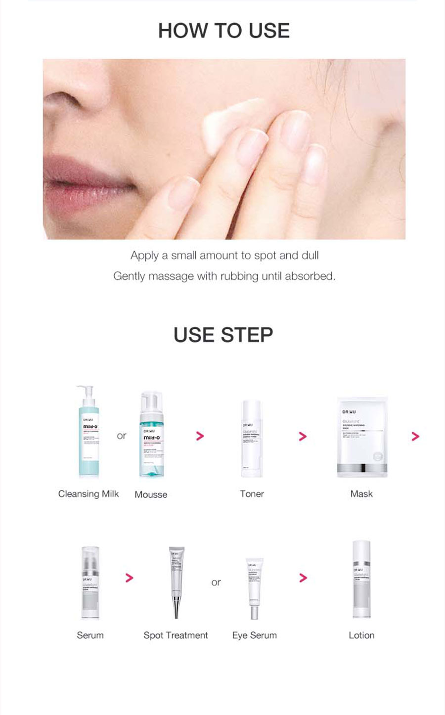 Intensive Whitening Spot Treatment - Usage