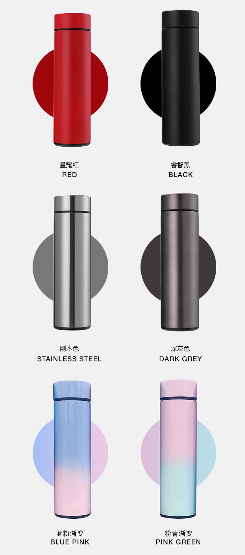 Thermos Flask Temperature Display - Colors