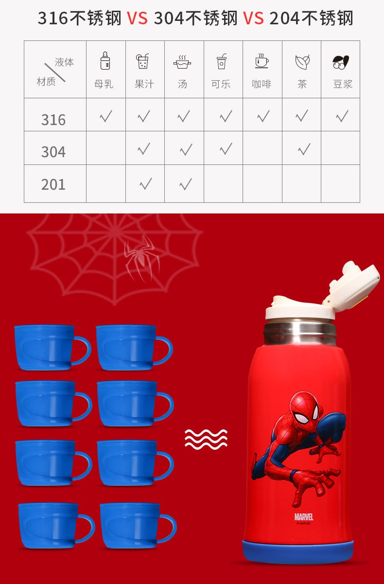 Stainless Steel Thermos Flask - Chart