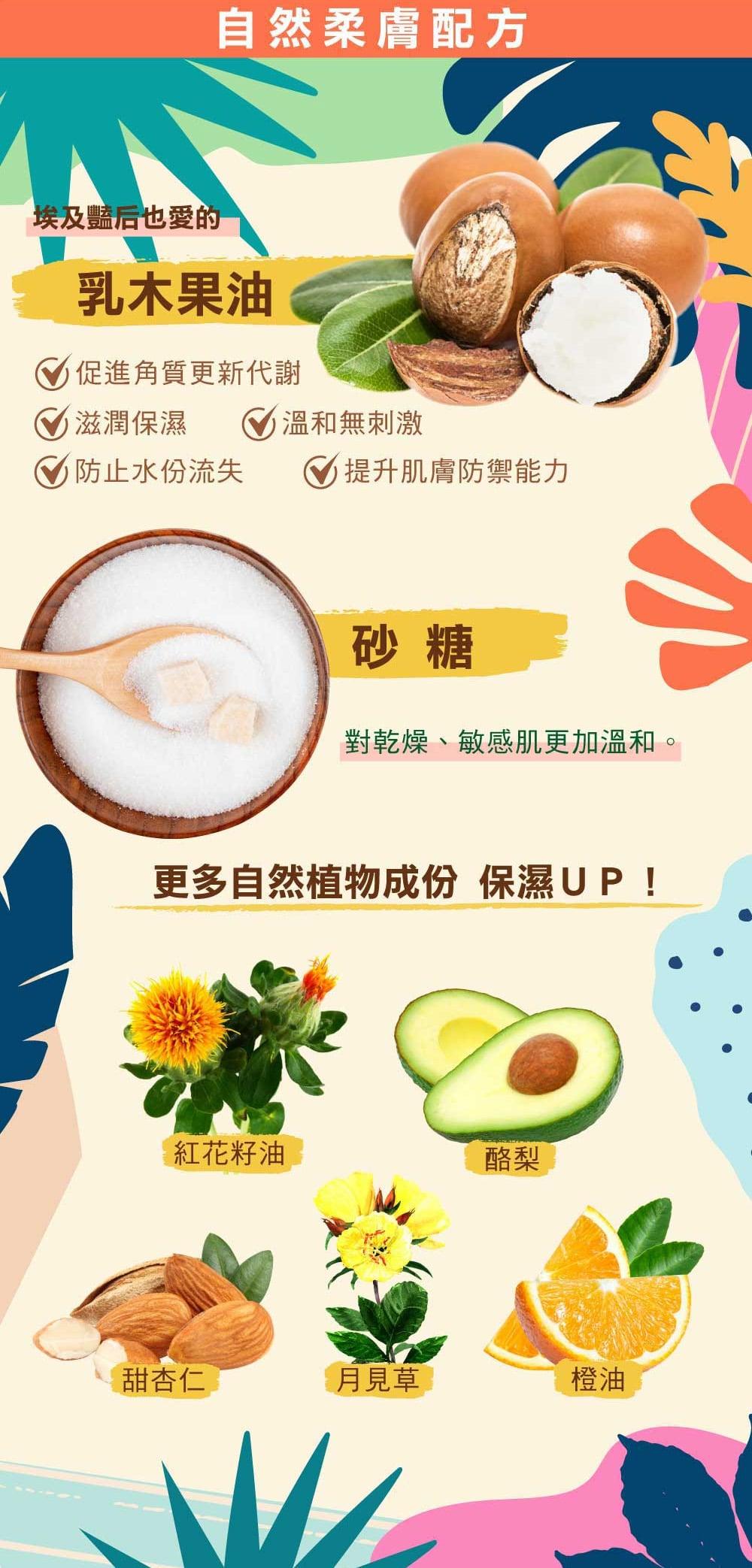 Shea Sugar Scrub - Ingredients