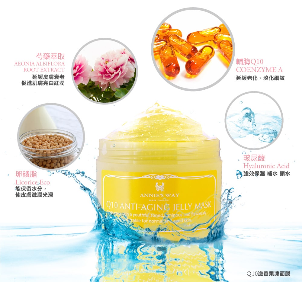 Q10 Anti-Aging Jelly Mask - Intro