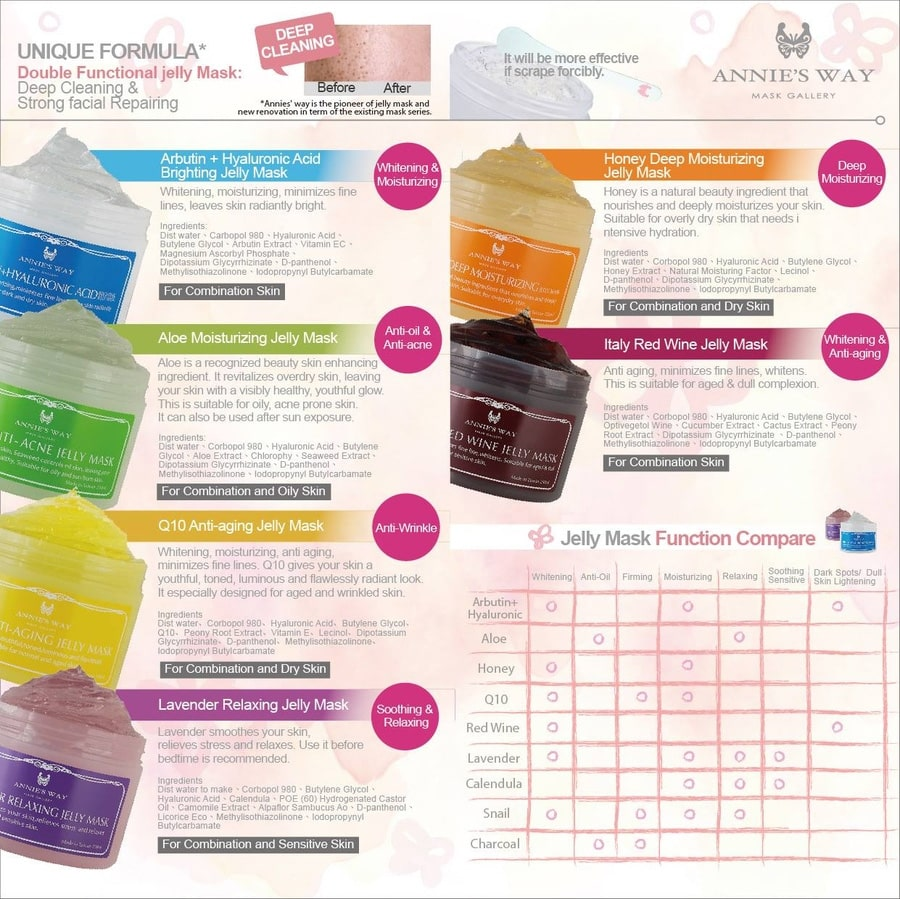 Q10 Anti-Aging Jelly Mask - Type